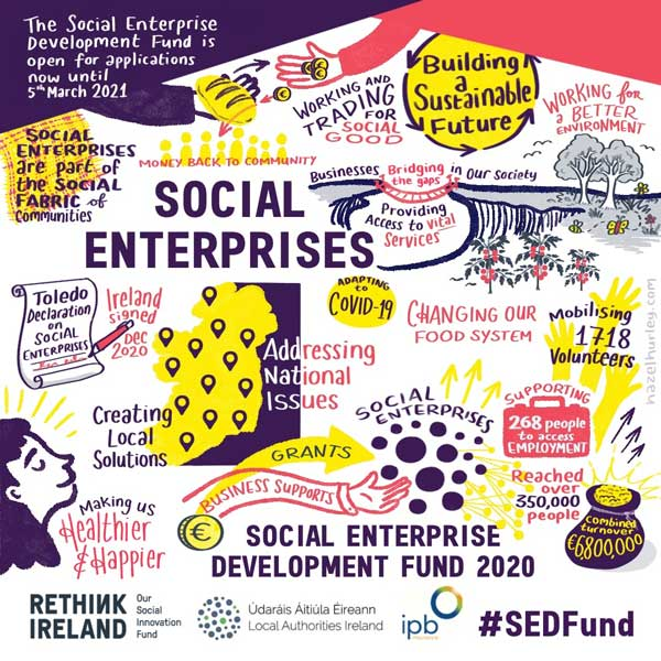 Enterprise Development Fund Showcase 2021